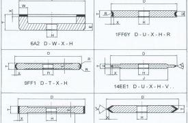 Diamantski brusni alati za obradu stakla